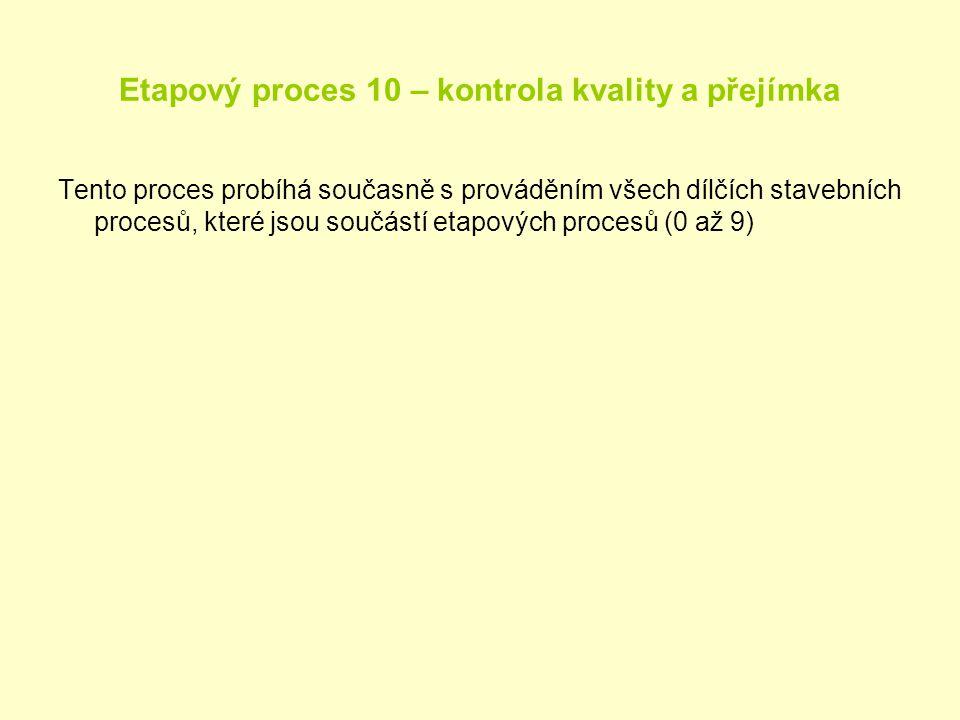 Etapový proces 10 – kontrola kvality a přejímka