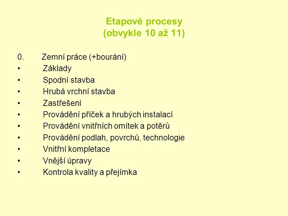Etapové procesy (obvykle 10 až 11)