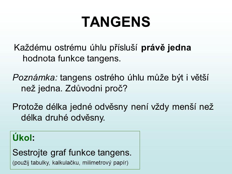 TANGENS Každému ostrému úhlu přísluší právě jedna hodnota funkce tangens. Poznámka: tangens ostrého úhlu může být i větší než jedna. Zdůvodni proč