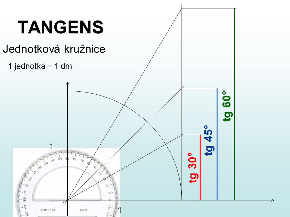 TANGENS Jednotková kružnice 1 jednotka = 1 dm tg 60° tg 45° 1 tg 30° 1