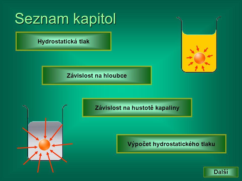 Výpočet hydrostatického tlaku