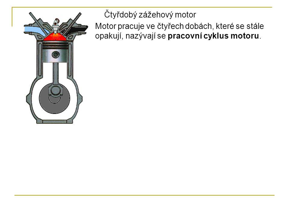 Čtyřdobý zážehový motor