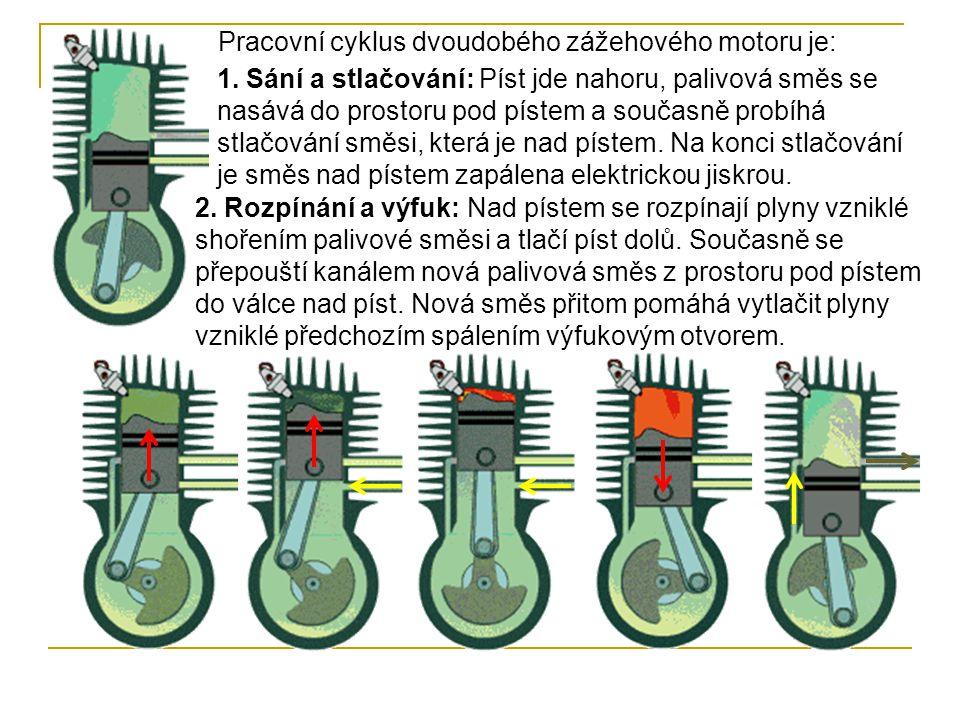 Pracovní cyklus dvoudobého zážehového motoru je: