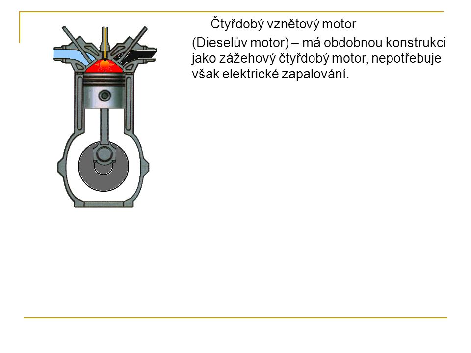 Čtyřdobý vznětový motor