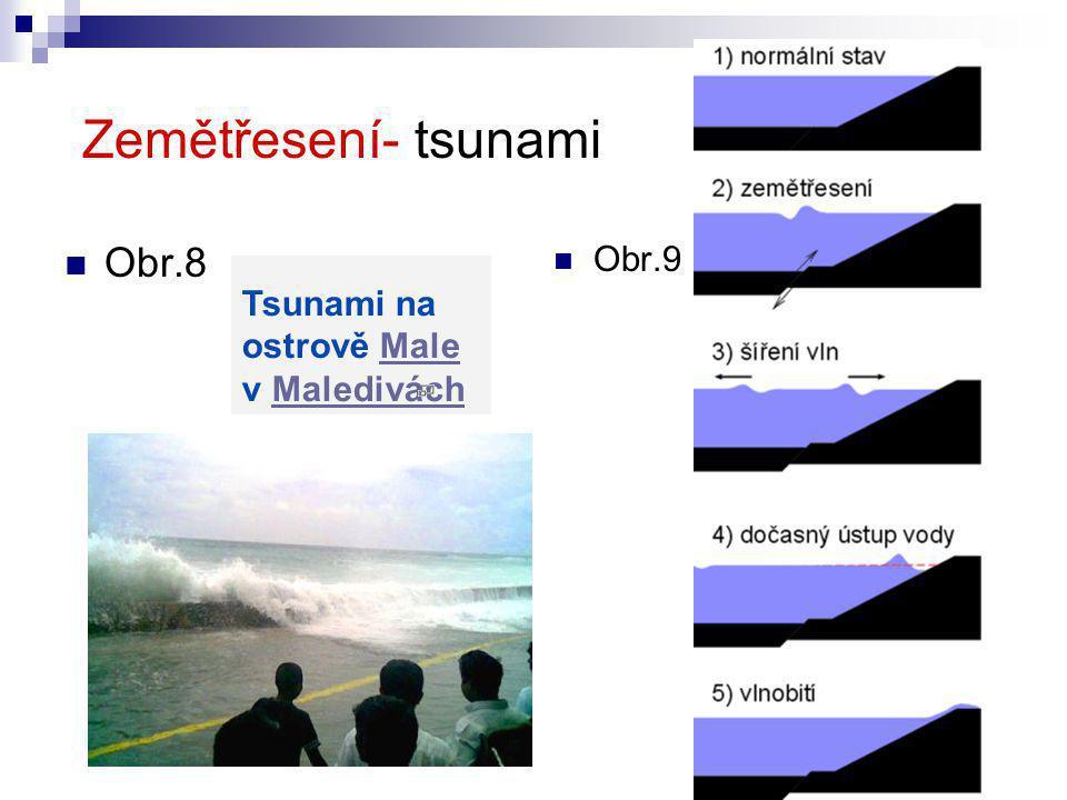 Zemětřesení- tsunami Obr.8 Obr.9 Tsunami na ostrově Male v Maledivách