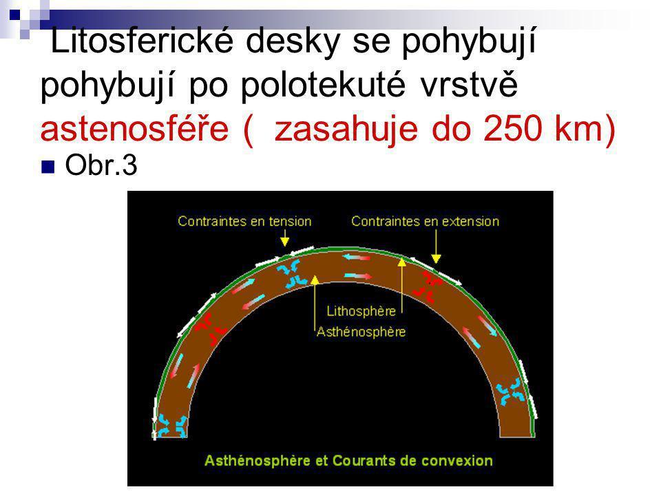 Litosferické desky se pohybují pohybují po polotekuté vrstvě astenosféře ( zasahuje do 250 km)
