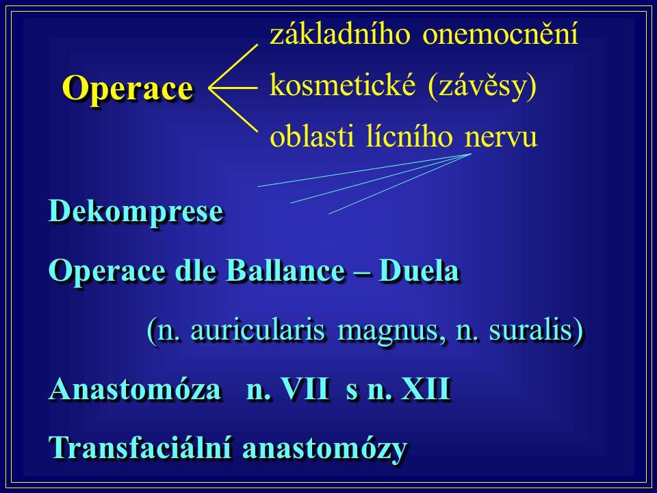 Operace základního onemocnění kosmetické (závěsy)