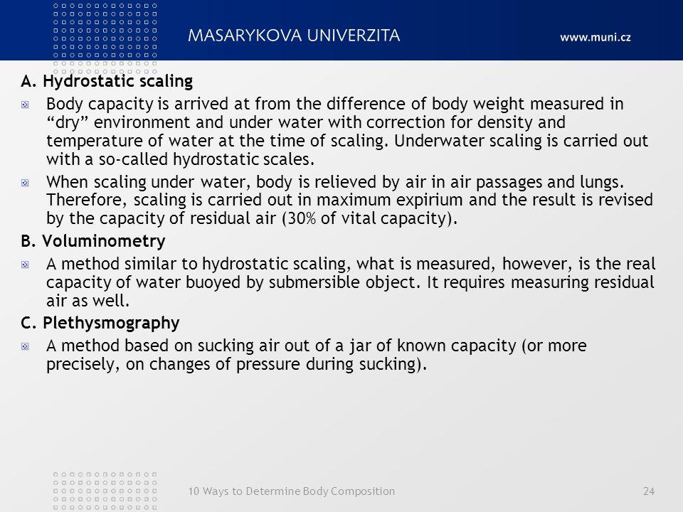 A. Hydrostatic scaling