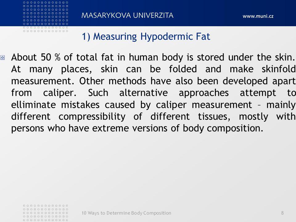 1) Measuring Hypodermic Fat