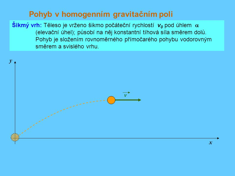 Pohyb v homogenním gravitačním poli