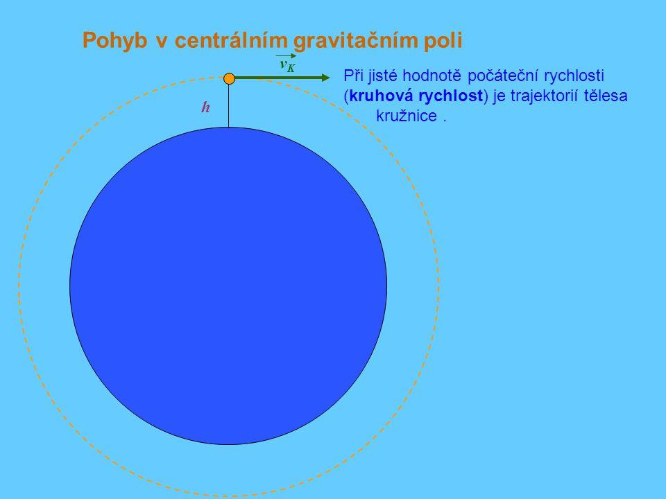 Pohyb v centrálním gravitačním poli