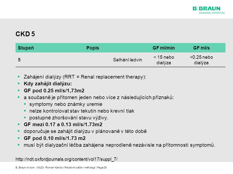 CKD 5 Zahájení dialýzy (RRT = Renal replacement therapy):