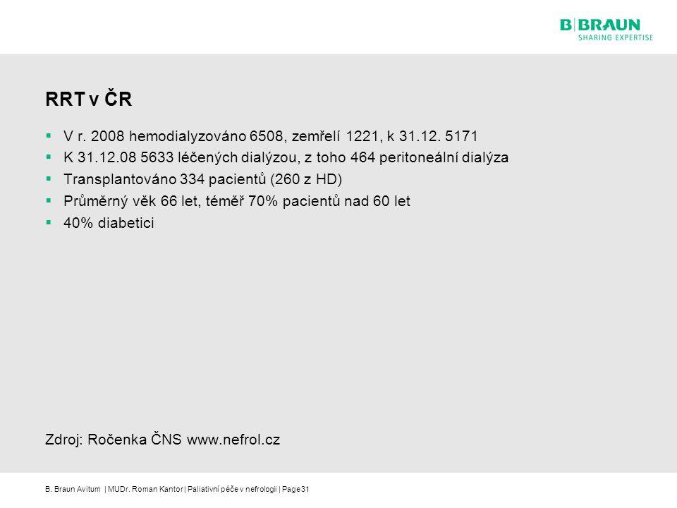 RRT v ČR V r. 2008 hemodialyzováno 6508, zemřelí 1221, k 31.12. 5171