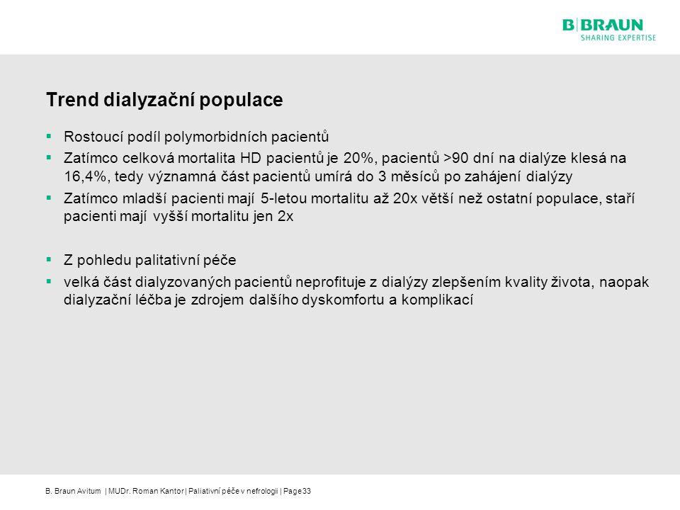 Trend dialyzační populace
