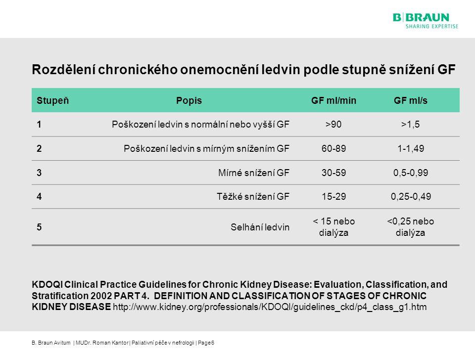 Rozdělení chronického onemocnění ledvin podle stupně snížení GF