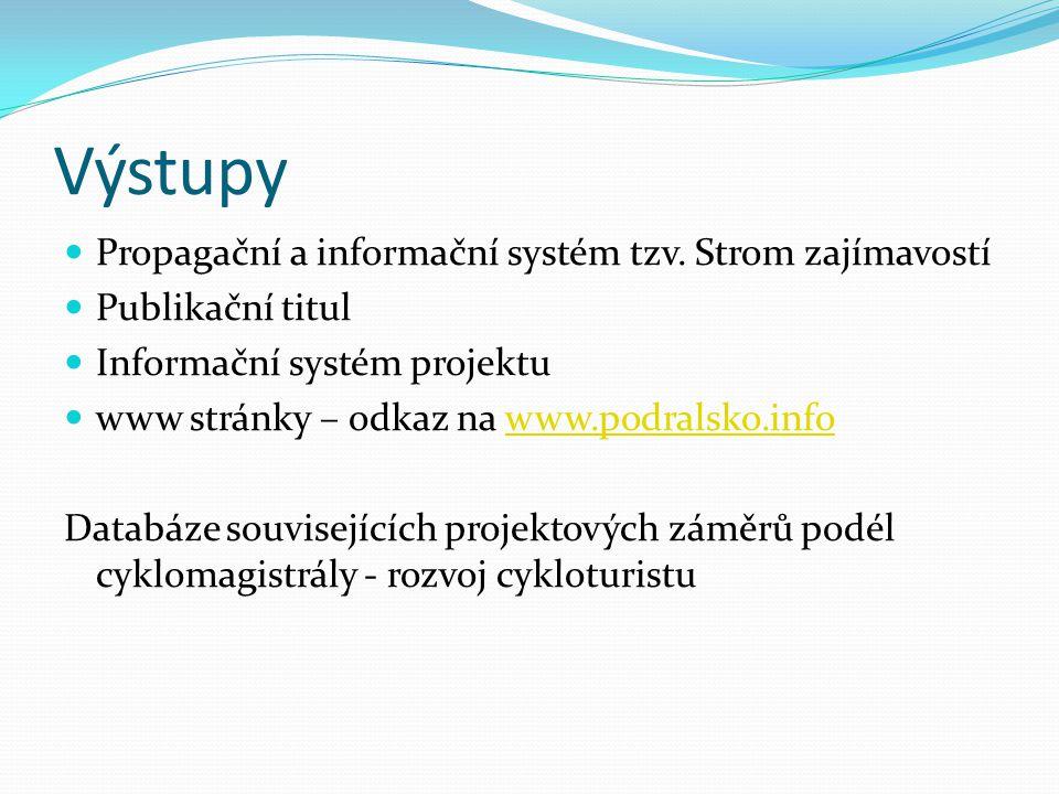 Výstupy Propagační a informační systém tzv. Strom zajímavostí