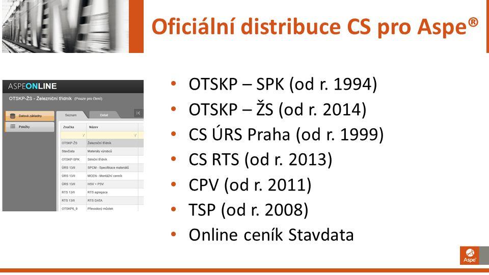 Oficiální distribuce CS pro Aspe®