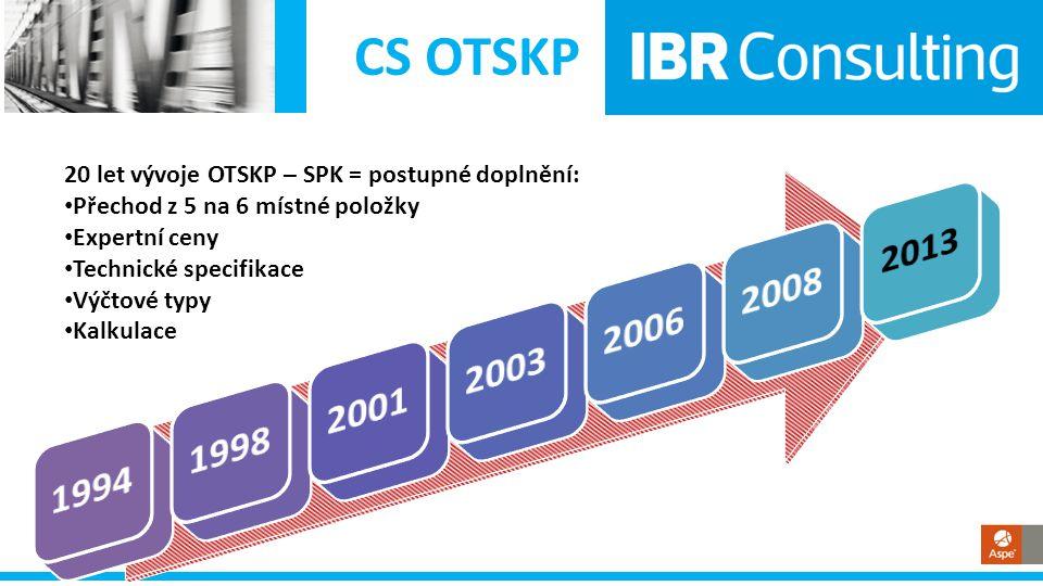 CS OTSKP 20 let vývoje OTSKP – SPK = postupné doplnění: Přechod z 5 na 6 místné položky. Expertní ceny.