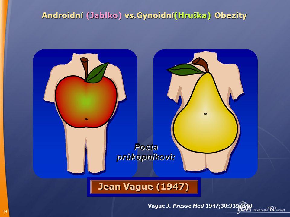 Androidní (Jablko) vs.Gynoidní(Hruška) Obezity