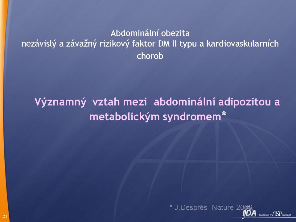 Významný vztah mezi abdominální adipozitou a metabolickým syndromem*