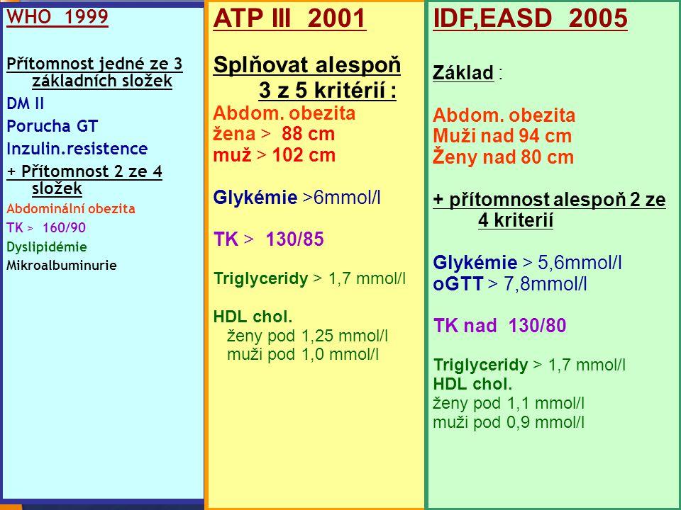 ATP III 2001 IDF,EASD 2005 Splňovat alespoň 3 z 5 kritérií : WHO 1999