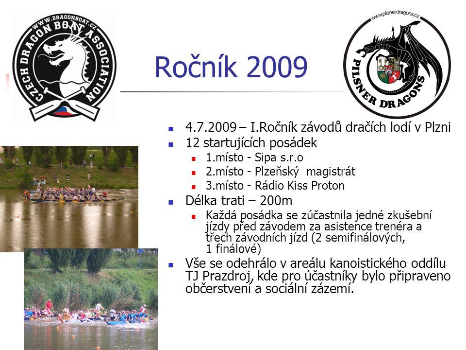 Ročník 2009 4.7.2009 – I.Ročník závodů dračích lodí v Plzni