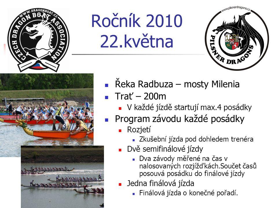 Ročník 2010 22.května Řeka Radbuza – mosty Milenia Trať – 200m
