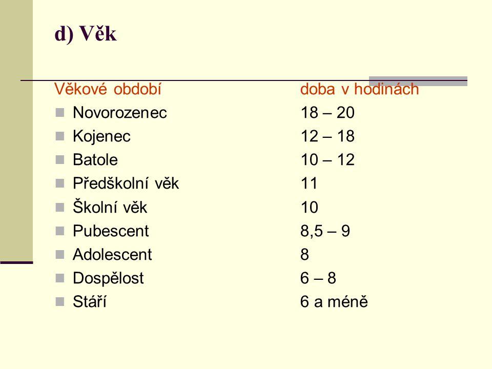 d) Věk Věkové období doba v hodinách Novorozenec 18 – 20