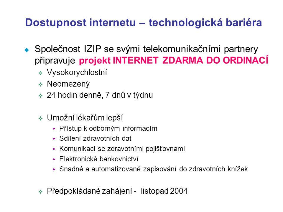 Dostupnost internetu – technologická bariéra