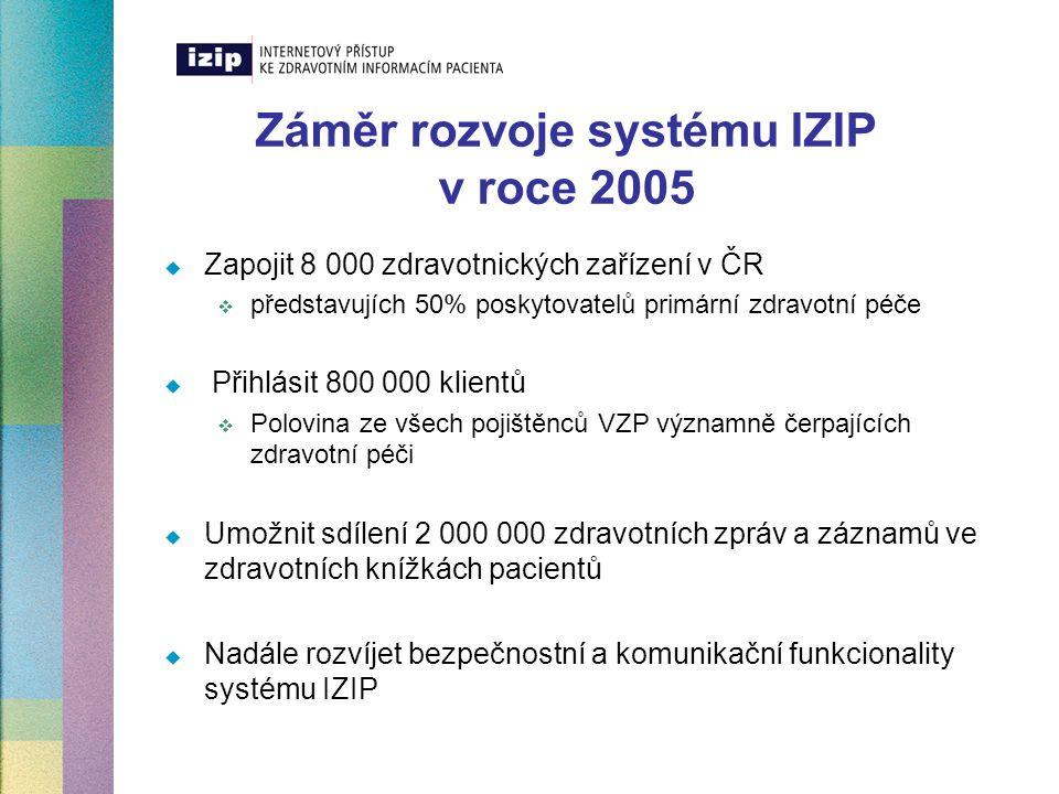Záměr rozvoje systému IZIP v roce 2005