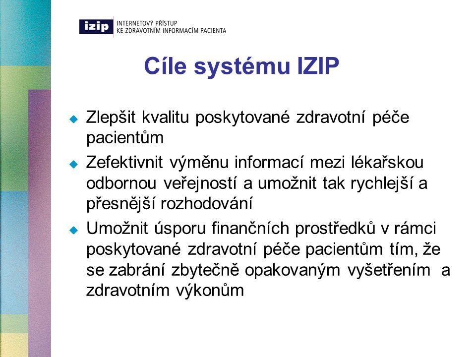Cíle systému IZIP Zlepšit kvalitu poskytované zdravotní péče pacientům