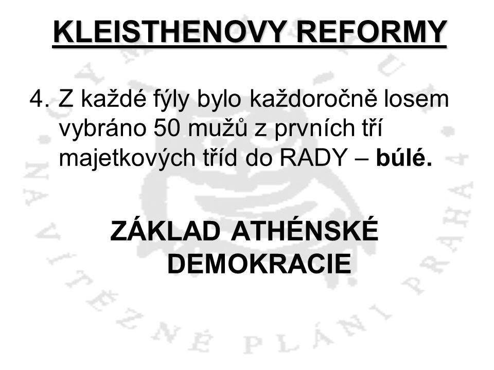 ZÁKLAD ATHÉNSKÉ DEMOKRACIE