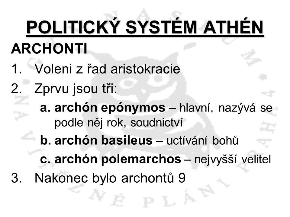 POLITICKÝ SYSTÉM ATHÉN
