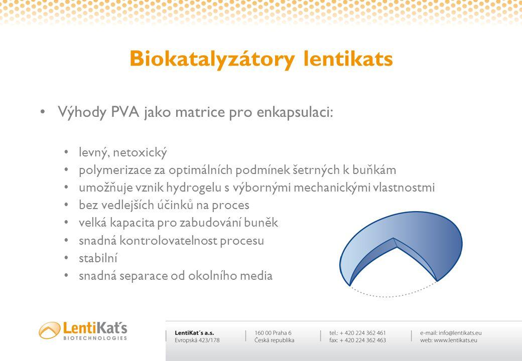 Biokatalyzátory lentikats