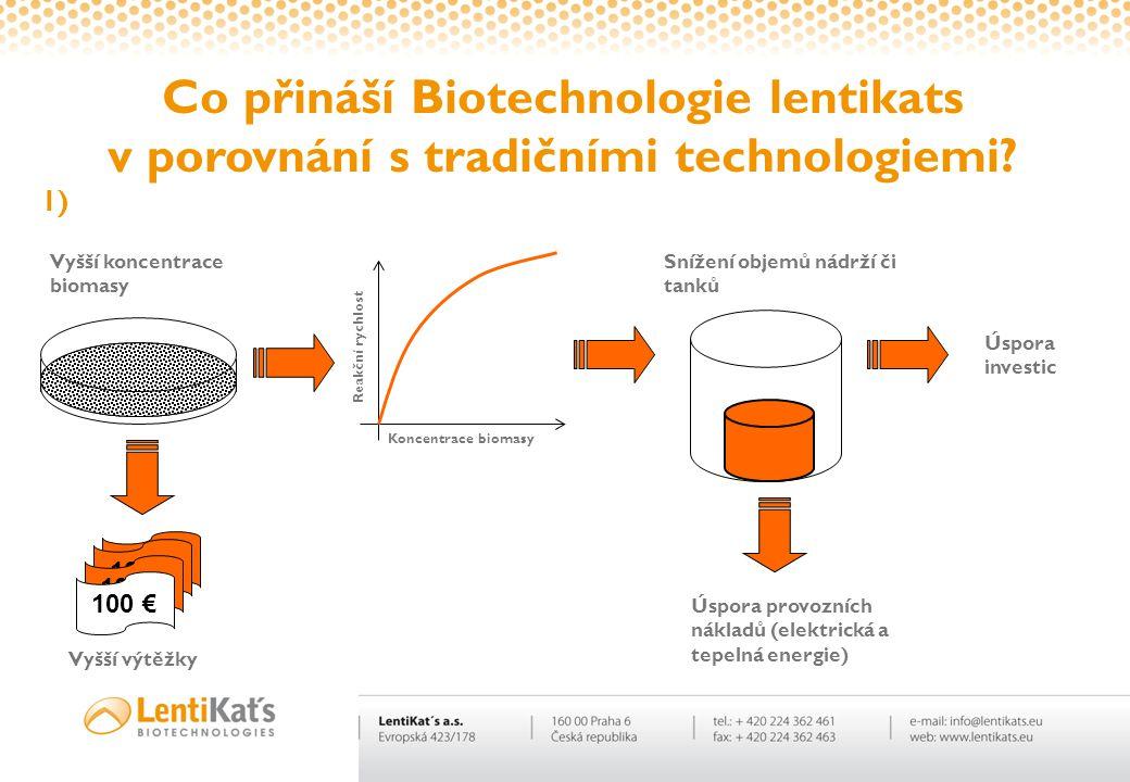 Co přináší Biotechnologie lentikats