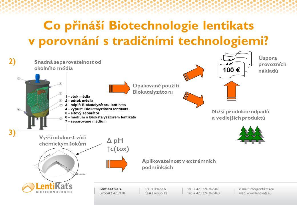 Co přináší Biotechnologie lentikats v porovnání s tradičními technologiemi