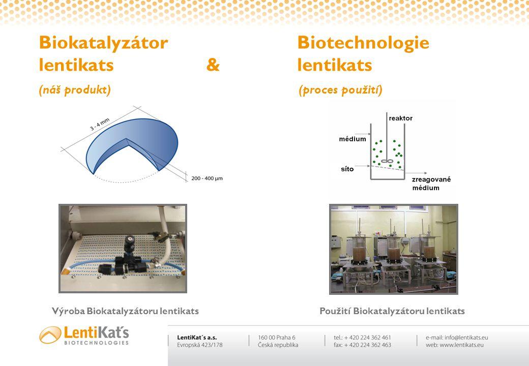 Výroba Biokatalyzátoru lentikats Použití Biokatalyzátoru lentikats
