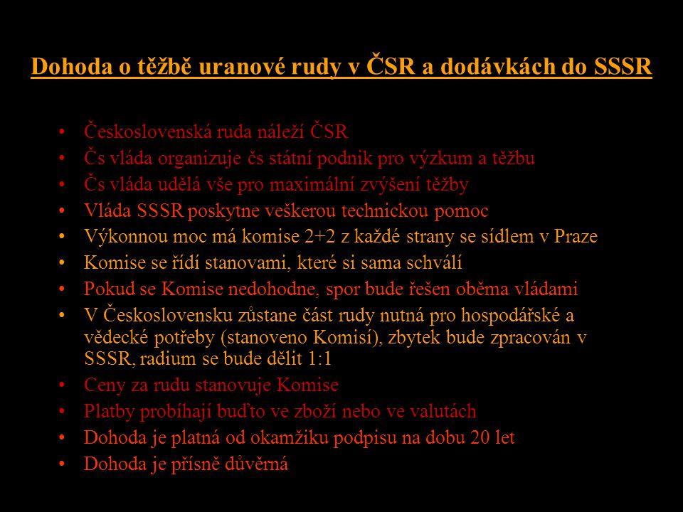 Dohoda o těžbě uranové rudy v ČSR a dodávkách do SSSR