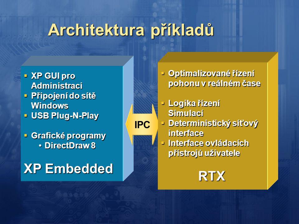 Architektura příkladů