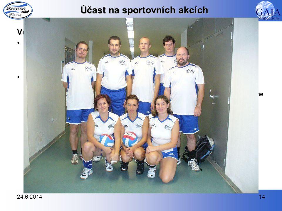 Účast na sportovních akcích