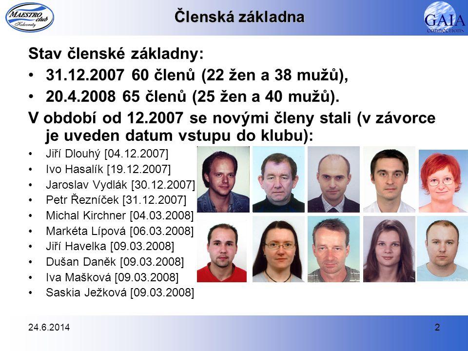 Stav členské základny: 31.12.2007 60 členů (22 žen a 38 mužů),