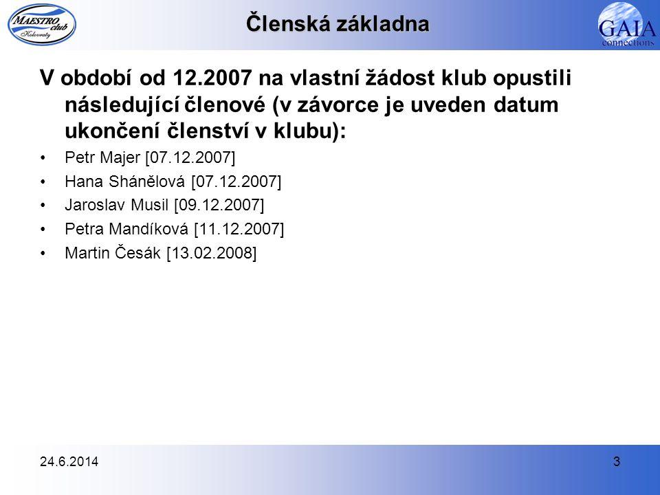 Členská základna V období od 12.2007 na vlastní žádost klub opustili následující členové (v závorce je uveden datum ukončení členství v klubu):