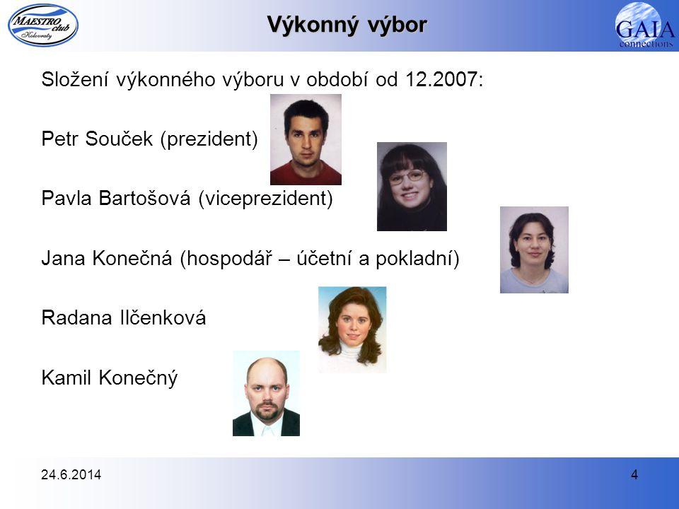 Výkonný výbor Složení výkonného výboru v období od 12.2007: