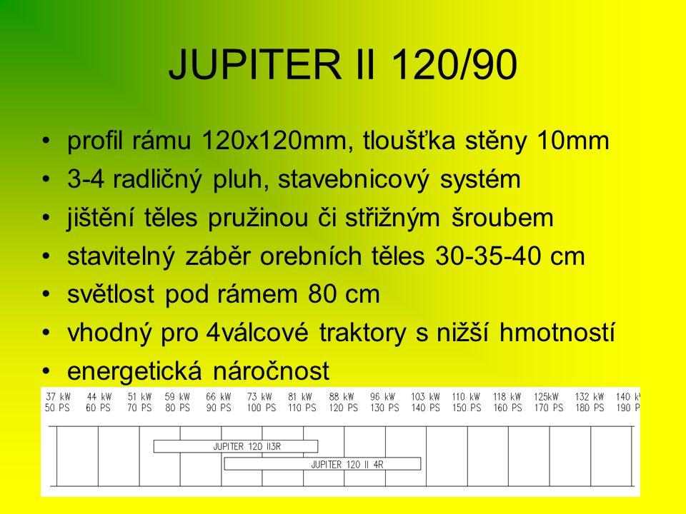 JUPITER II 120/90 profil rámu 120x120mm, tloušťka stěny 10mm