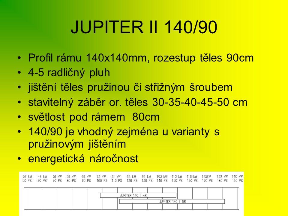JUPITER II 140/90 Profil rámu 140x140mm, rozestup těles 90cm
