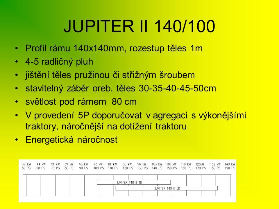 JUPITER II 140/100 Profil rámu 140x140mm, rozestup těles 1m