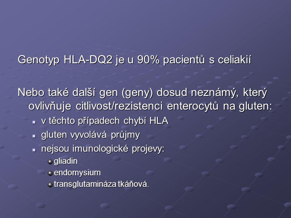 Genotyp HLA-DQ2 je u 90% pacientů s celiakií