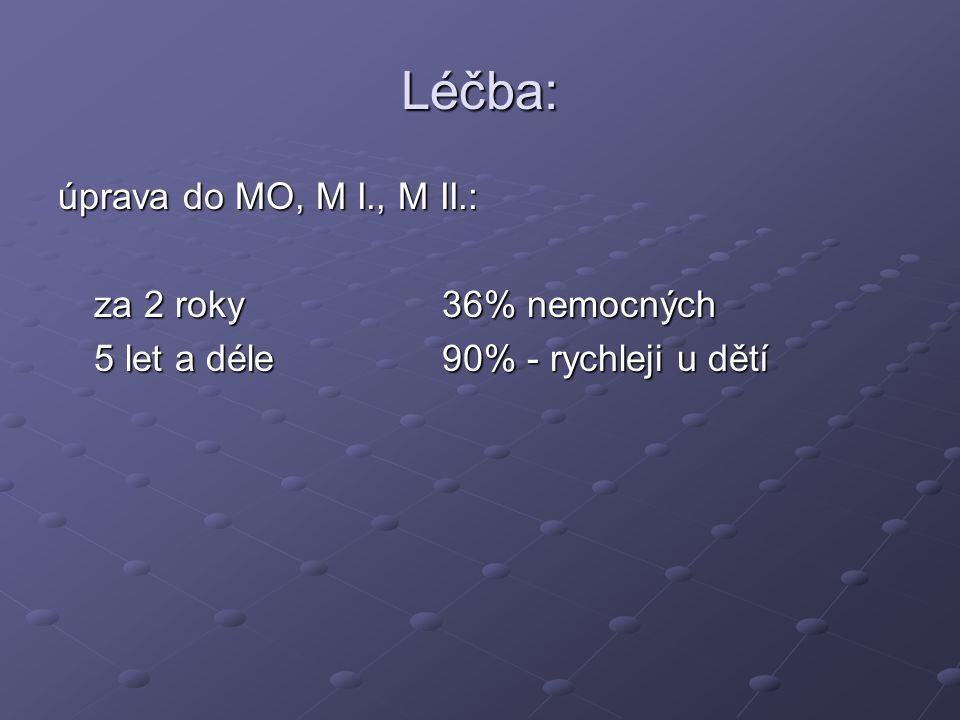 Léčba: úprava do MO, M I., M II.: za 2 roky 36% nemocných