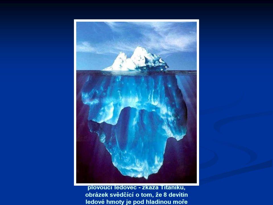 plovoucí ledovec - zkáza Titaniku, obrázek svědčící o tom, že 8 devítin ledové hmoty je pod hladinou moře