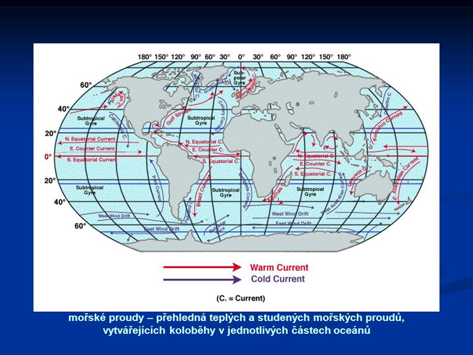 mořské proudy – přehledná teplých a studených mořských proudů, vytvářejících koloběhy v jednotlivých částech oceánů